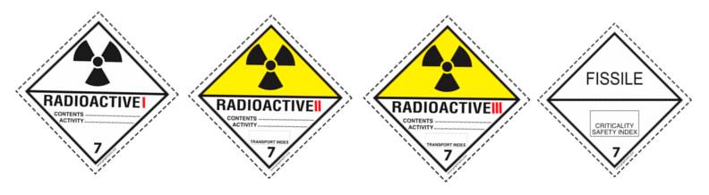 étiquettes danger type A